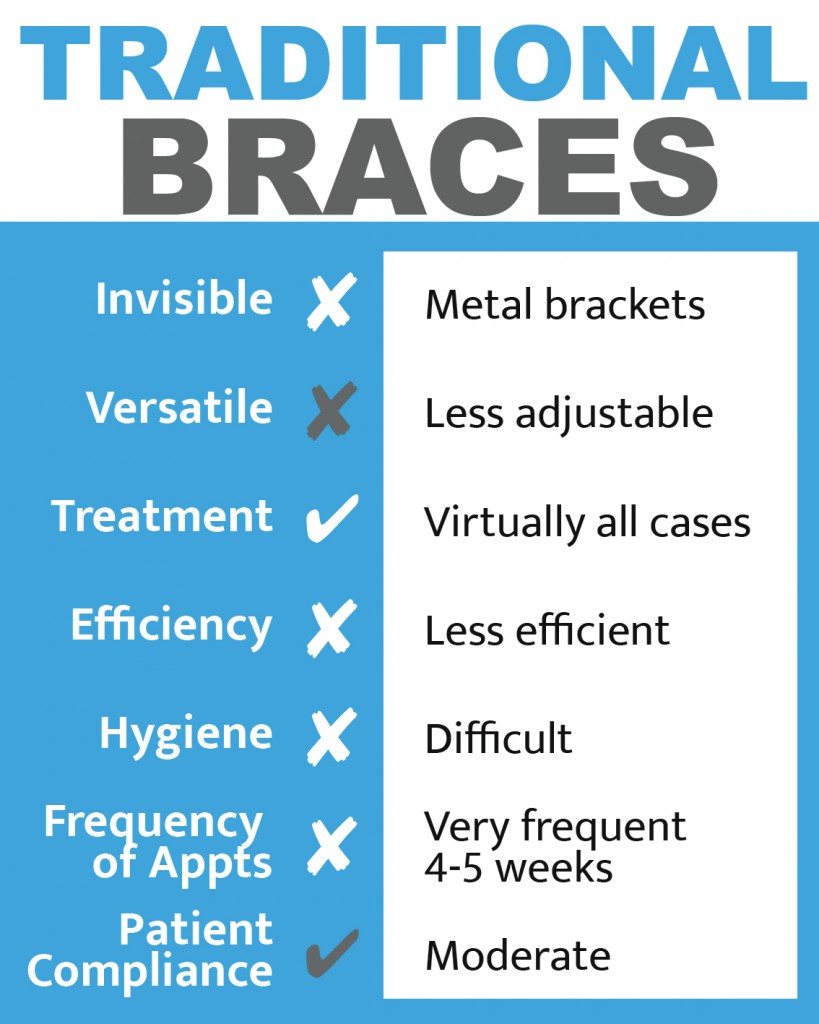 Traditional-Braces-Text-DL-Dec